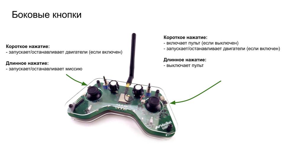 Инструкция по управлению через пульт Nanopad